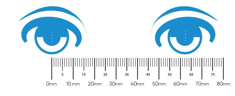 PD Measurement Ruler